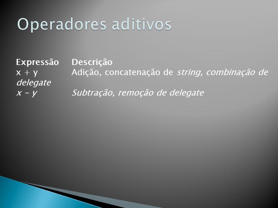 Operadores aditivos Expressão Descrição
