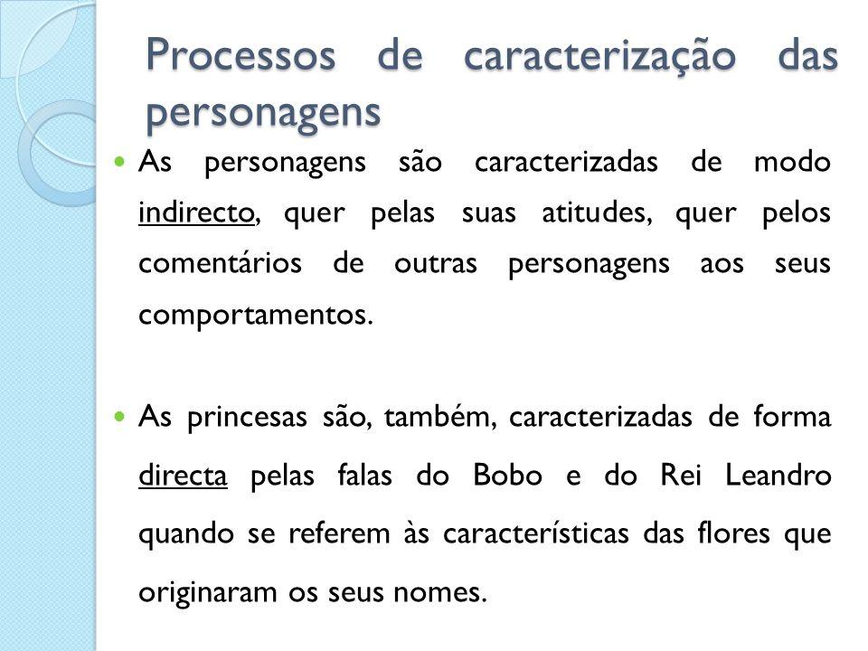 Processos de caracterização das personagens