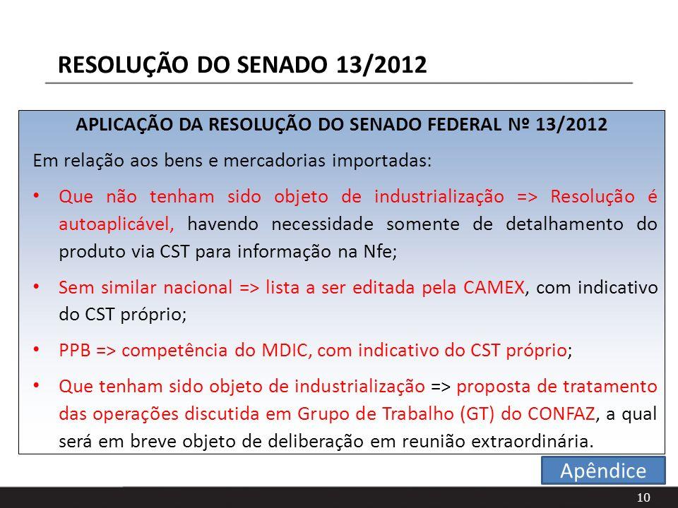 APLICAÇÃO DA RESOLUÇÃO DO SENADO FEDERAL Nº 13/2012