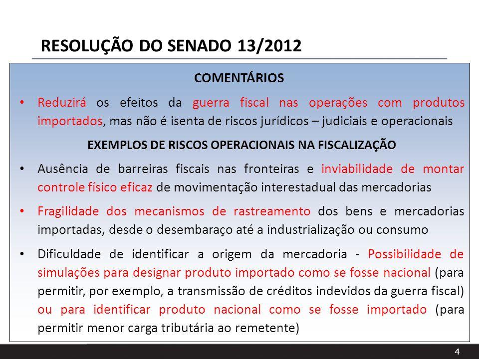 EXEMPLOS DE RISCOS OPERACIONAIS NA FISCALIZAÇÃO