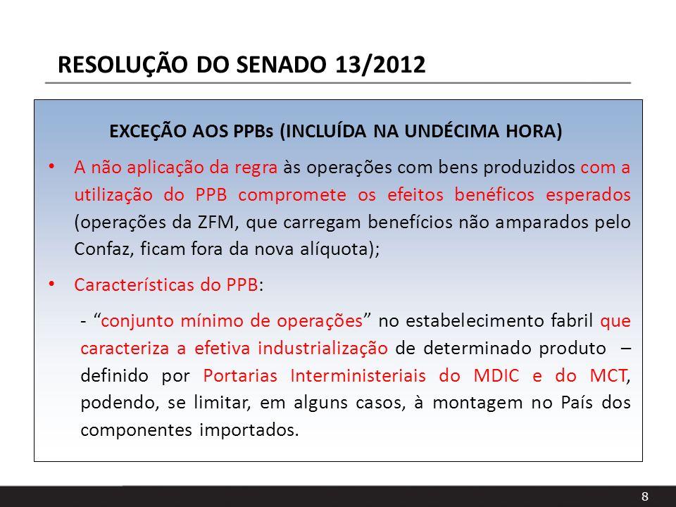 EXCEÇÃO AOS PPBs (INCLUÍDA NA UNDÉCIMA HORA)