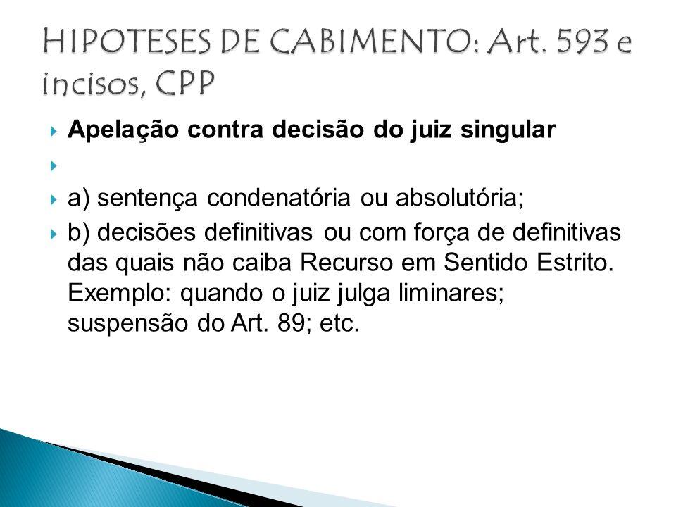 HIPOTESES DE CABIMENTO: Art. 593 e incisos, CPP