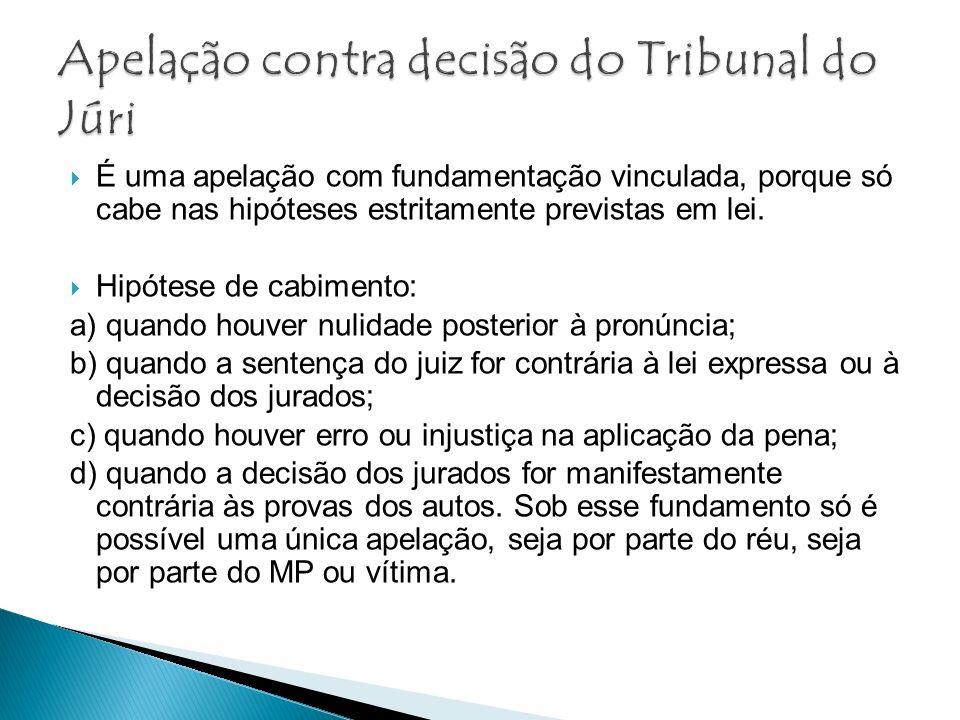 Apelação contra decisão do Tribunal do Júri