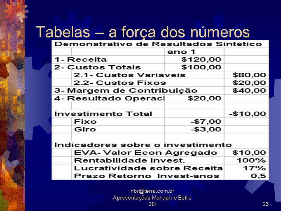 Tabelas – a força dos números