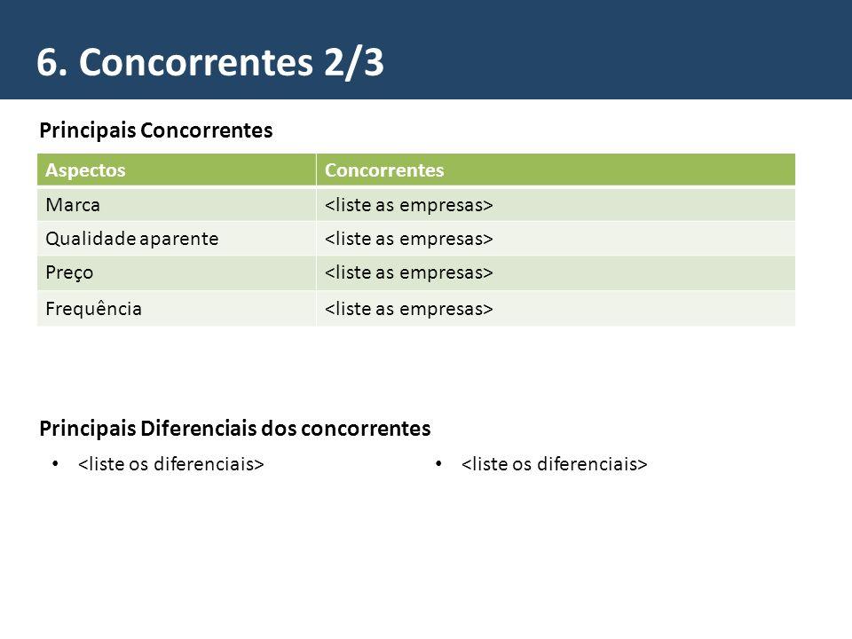 6. Concorrentes 2/3 Principais Concorrentes