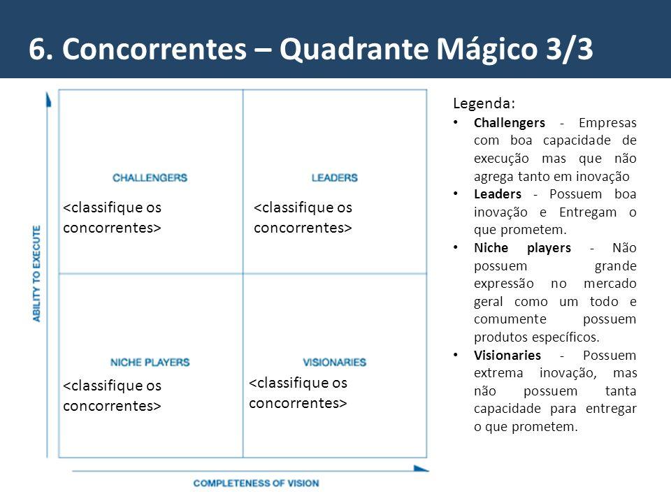 6. Concorrentes – Quadrante Mágico 3/3