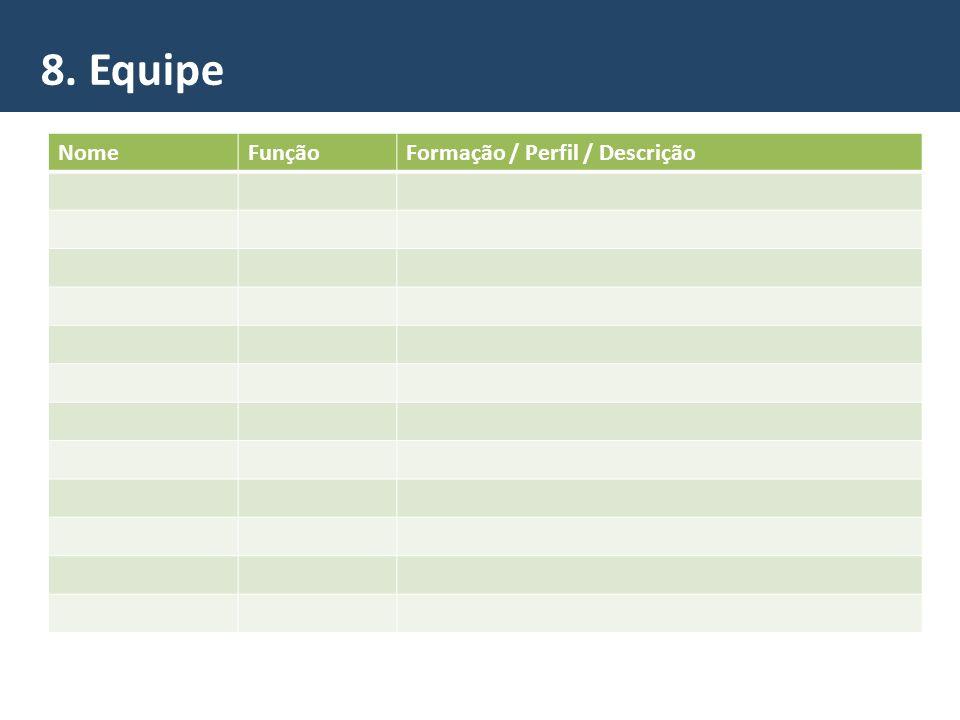 8. Equipe Nome Função Formação / Perfil / Descrição