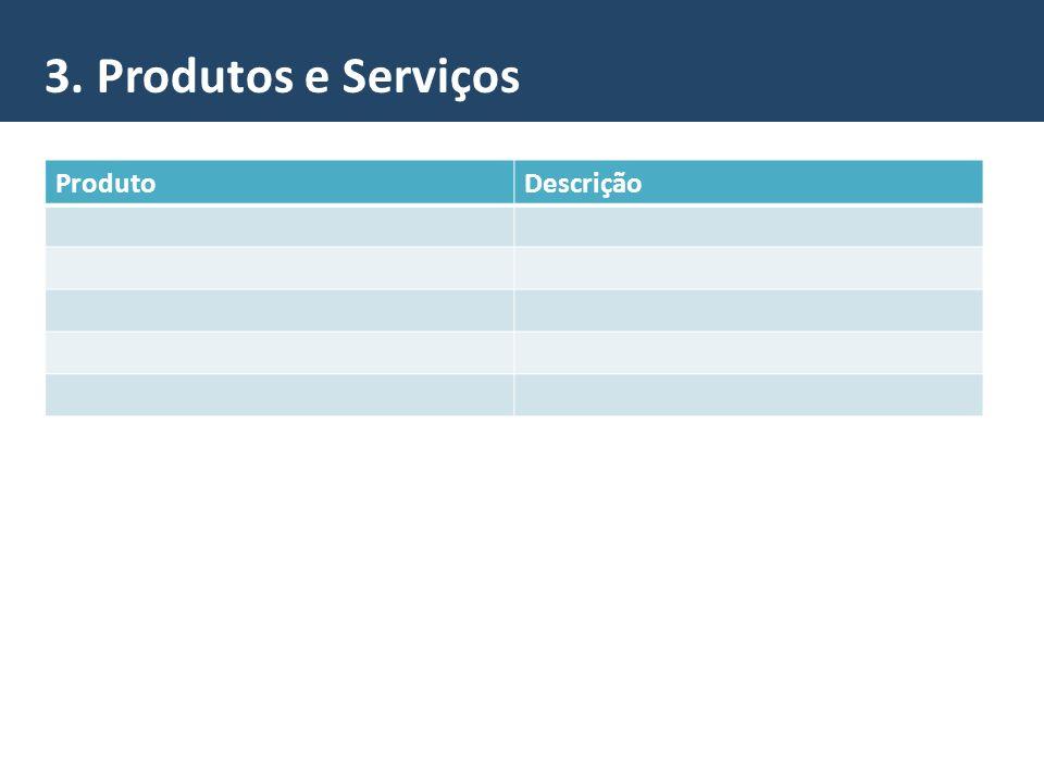 3. Produtos e Serviços Produto Descrição