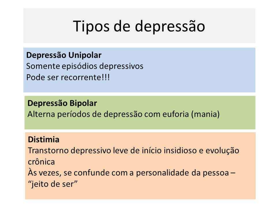 Tipos de depressão Depressão Unipolar Somente episódios depressivos