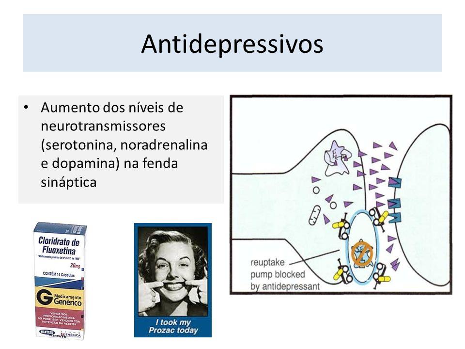 Antidepressivos Aumento dos níveis de neurotransmissores (serotonina, noradrenalina e dopamina) na fenda sináptica.