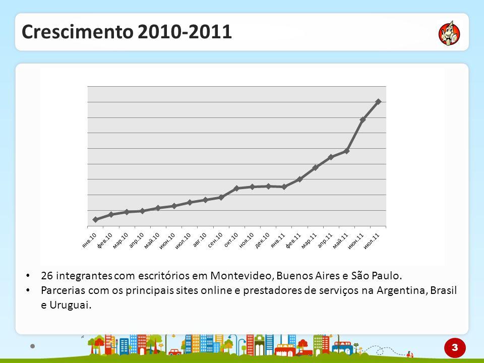 Crescimento 2010-2011 26 integrantes com escritórios em Montevideo, Buenos Aires e São Paulo.