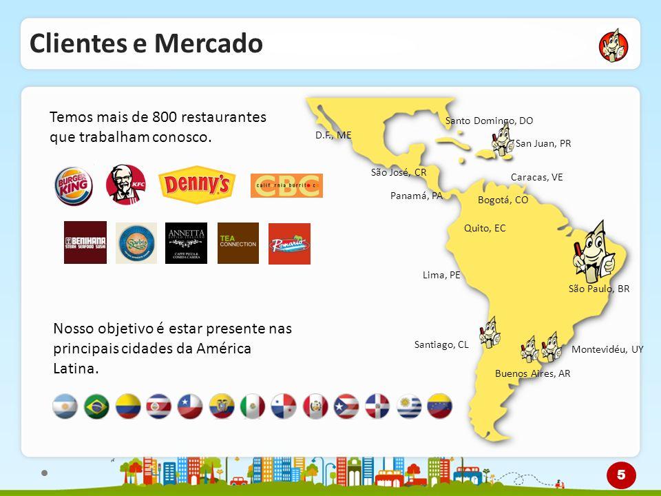 Clientes e Mercado San Juan, PR. Montevidéu, UY. Buenos Aires, AR. Santiago, CL. São Paulo, BR.