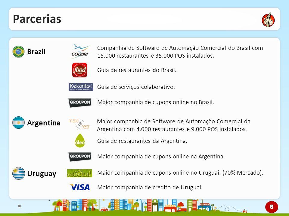 Parcerias Brazil Argentina Uruguay