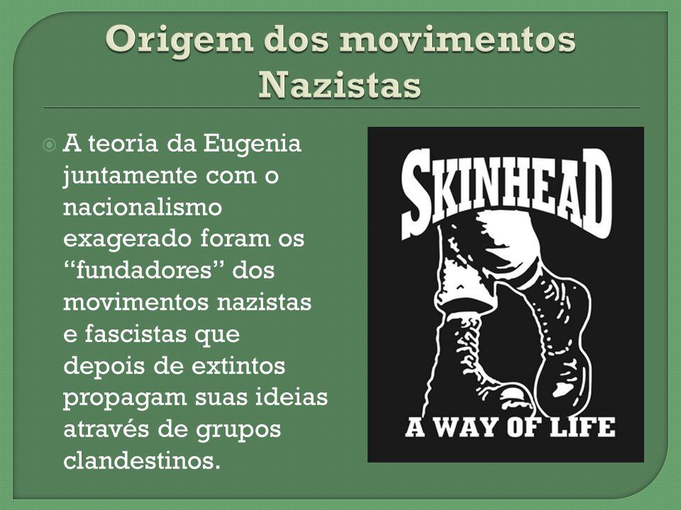 Origem dos movimentos Nazistas
