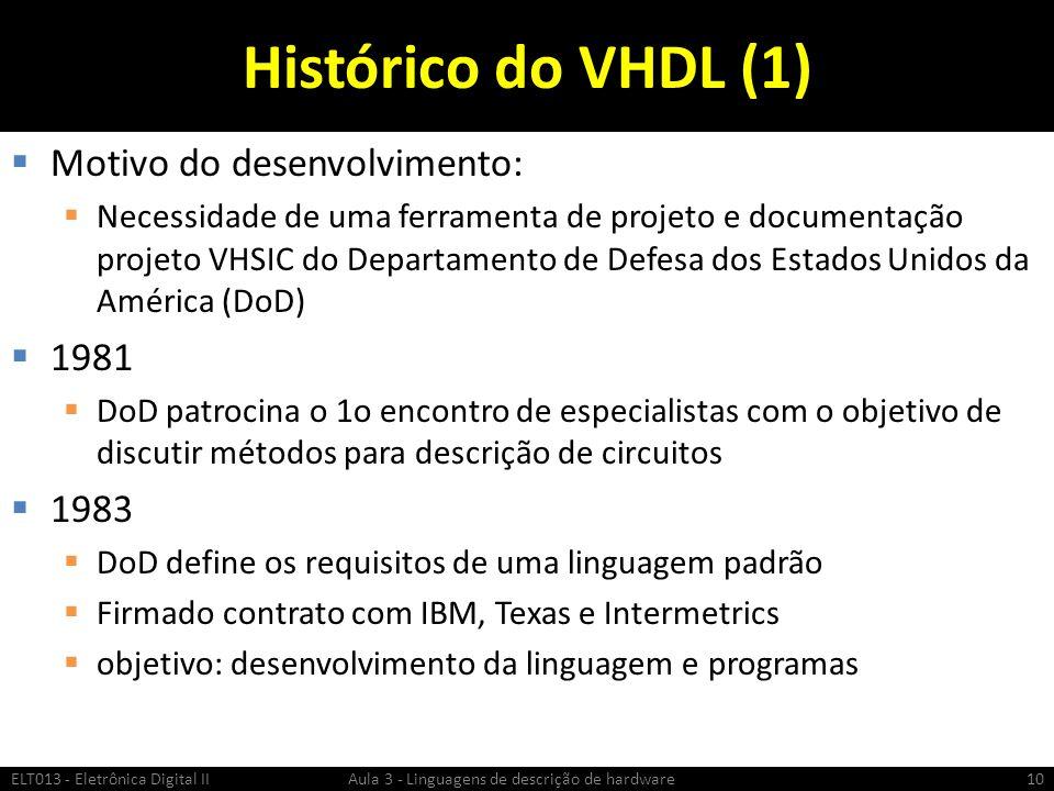 Histórico do VHDL (1) Motivo do desenvolvimento: 1981 1983