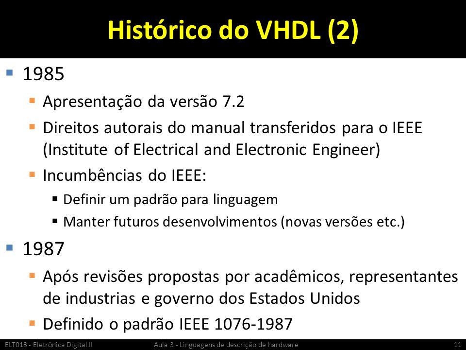 Histórico do VHDL (2) 1985 1987 Apresentação da versão 7.2
