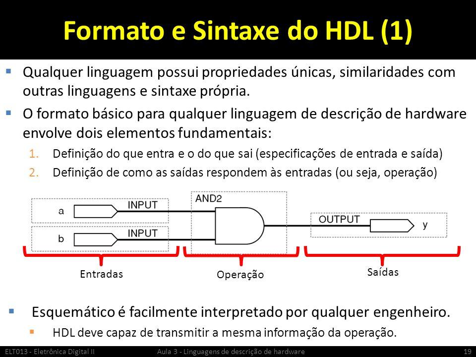 Formato e Sintaxe do HDL (1)
