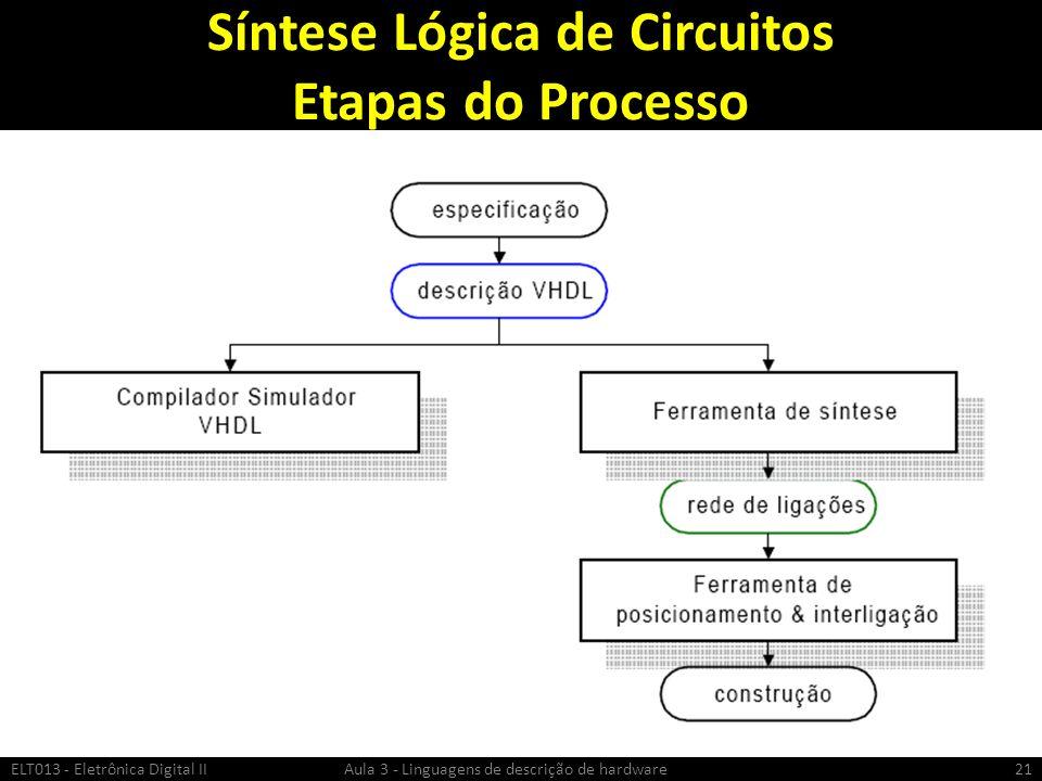Síntese Lógica de Circuitos Etapas do Processo