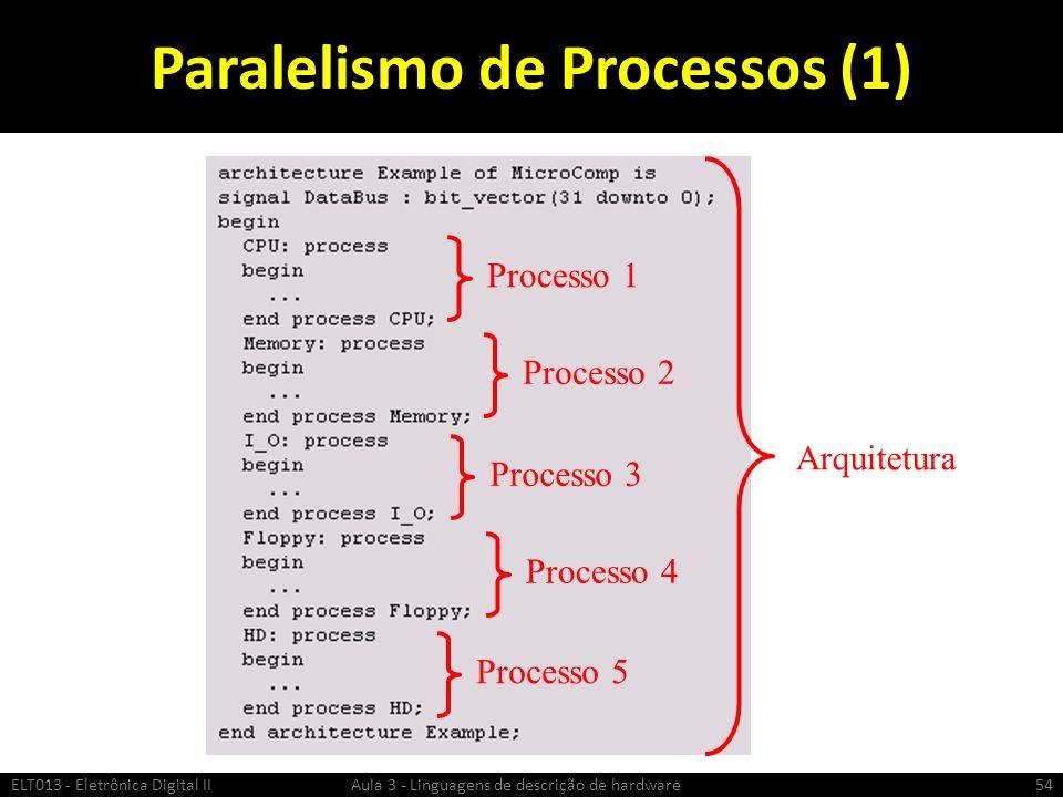 Paralelismo de Processos (1)
