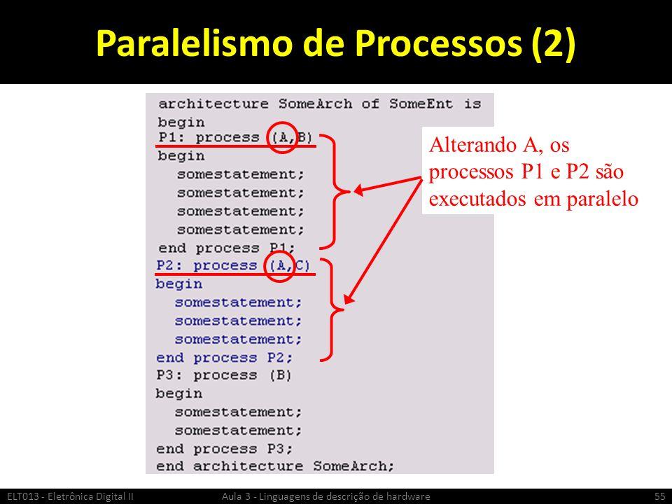 Paralelismo de Processos (2)