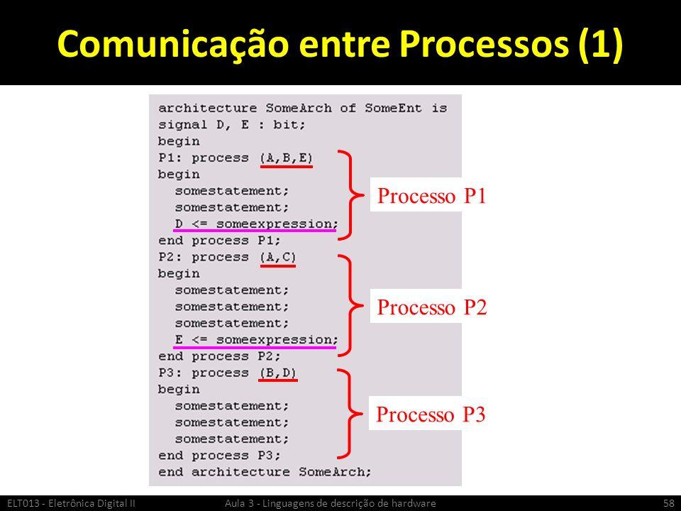 Comunicação entre Processos (1)