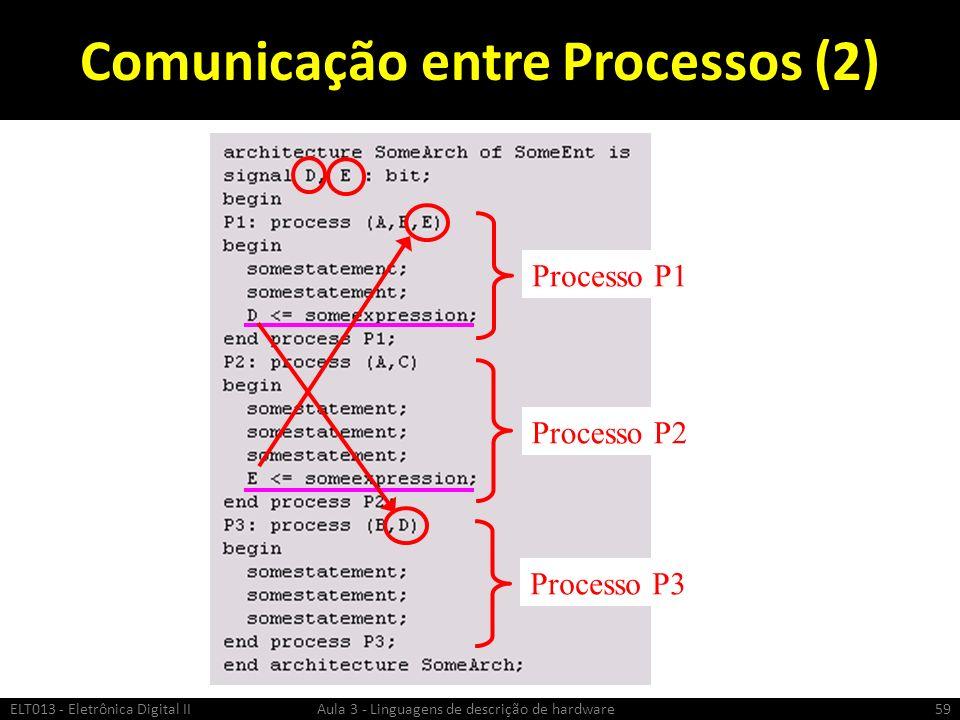 Comunicação entre Processos (2)