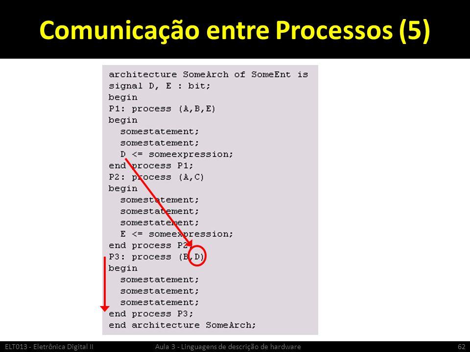 Comunicação entre Processos (5)