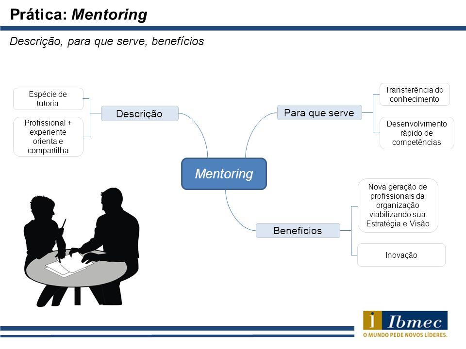 Prática: Mentoring Mentoring Descrição, para que serve, benefícios