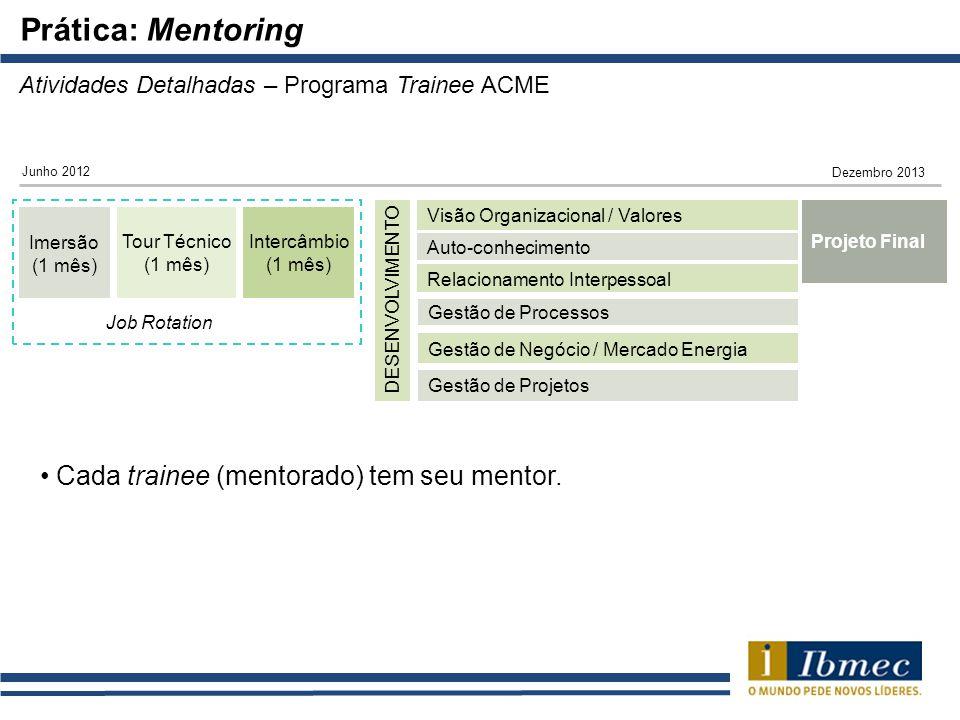 Prática: Mentoring Cada trainee (mentorado) tem seu mentor.
