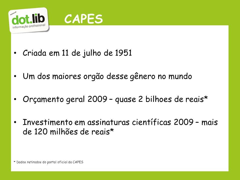 CAPES Criada em 11 de julho de 1951