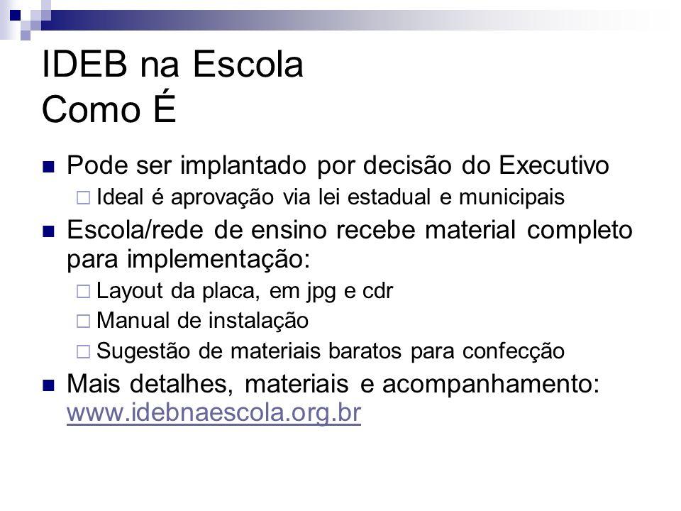 IDEB na Escola Como É Pode ser implantado por decisão do Executivo