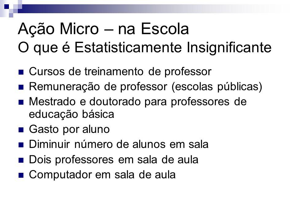 Ação Micro – na Escola O que é Estatisticamente Insignificante