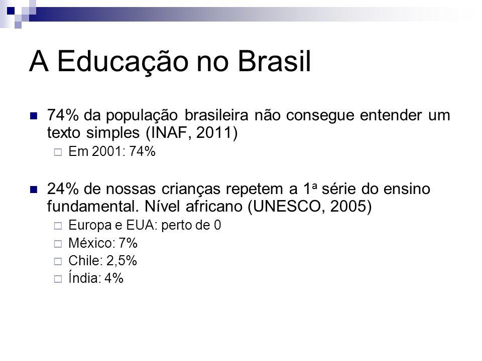 A Educação no Brasil 74% da população brasileira não consegue entender um texto simples (INAF, 2011)
