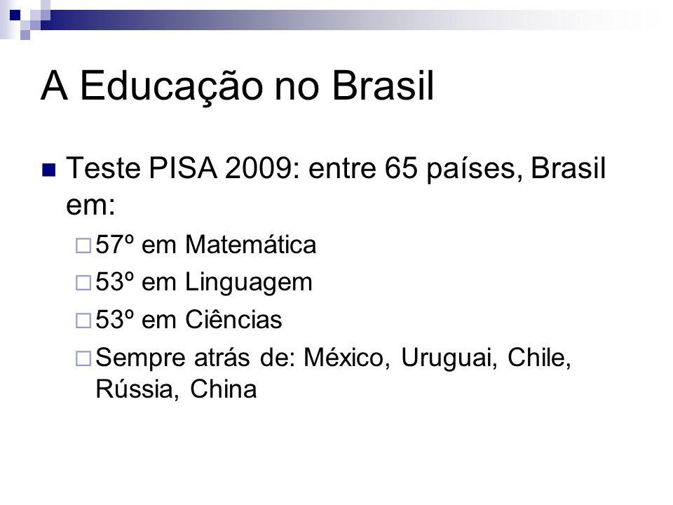 A Educação no Brasil Teste PISA 2009: entre 65 países, Brasil em: