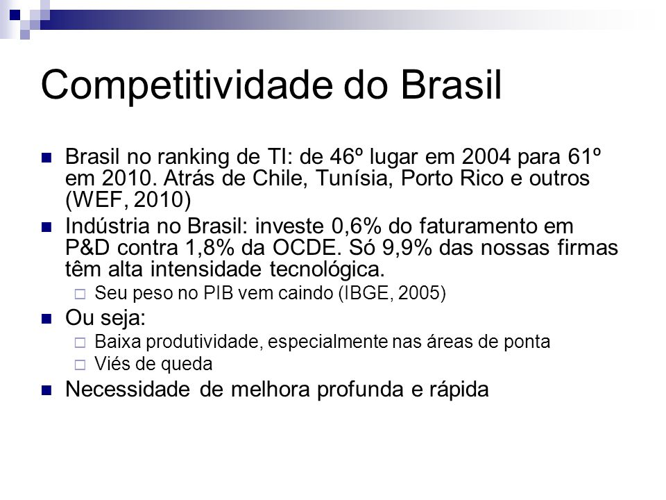 Competitividade do Brasil