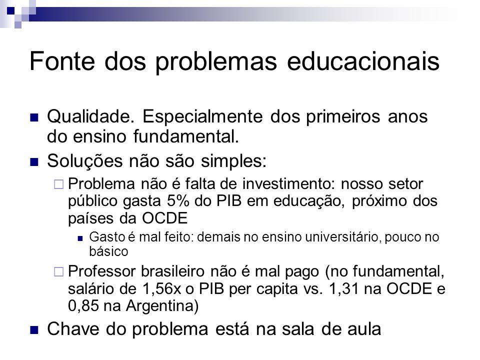 Fonte dos problemas educacionais