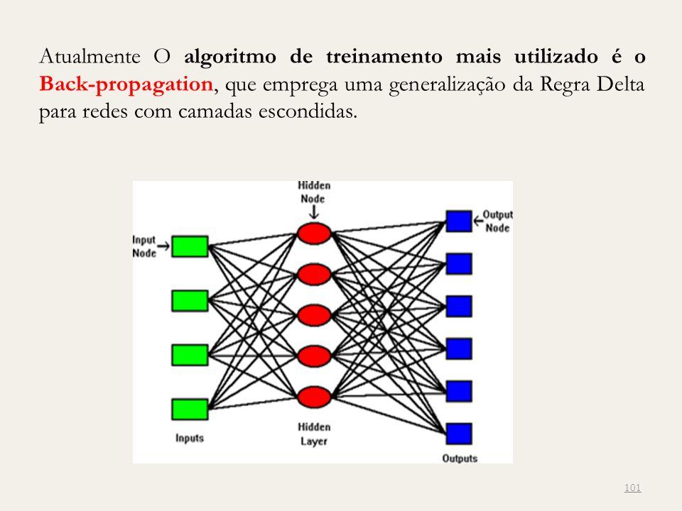 Atualmente O algoritmo de treinamento mais utilizado é o Back-propagation, que emprega uma generalização da Regra Delta para redes com camadas escondidas.