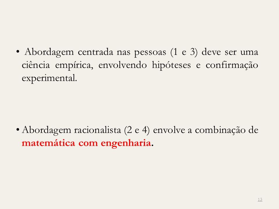 Abordagem centrada nas pessoas (1 e 3) deve ser uma ciência empírica, envolvendo hipóteses e confirmação experimental.
