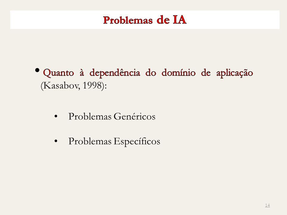 Quanto à dependência do domínio de aplicação (Kasabov, 1998):