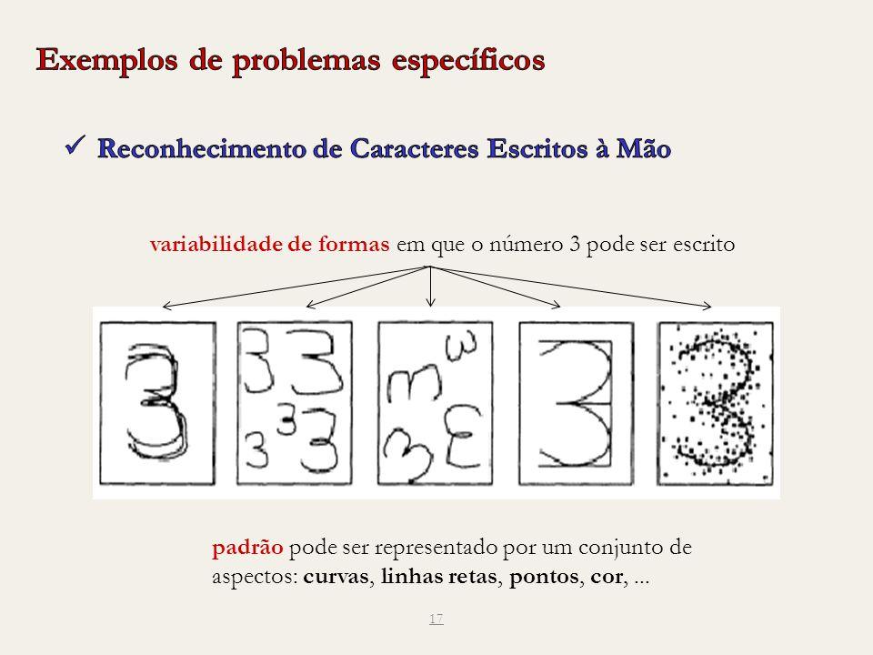 Exemplos de problemas específicos