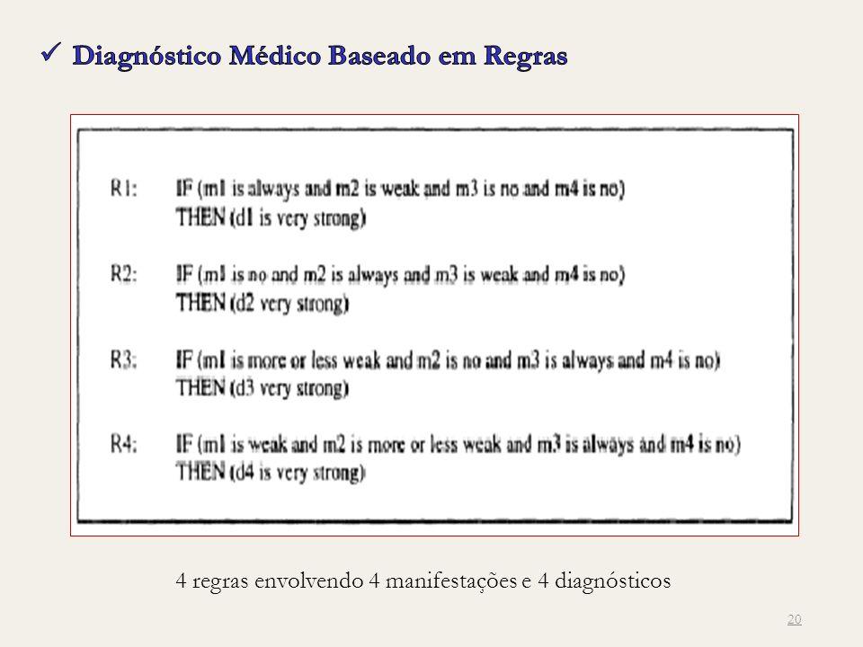 Diagnóstico Médico Baseado em Regras