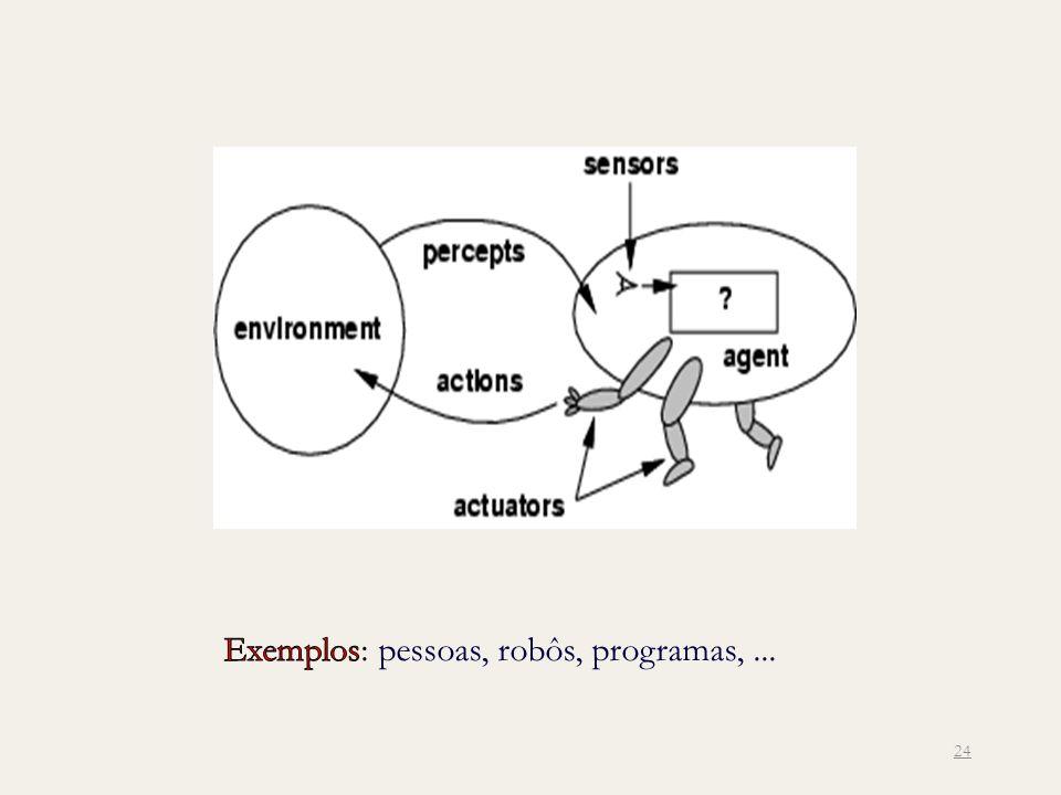 Exemplos: pessoas, robôs, programas, ...