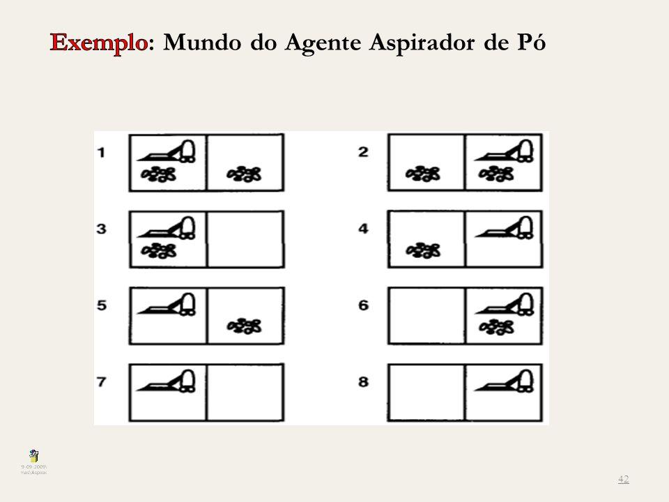 Exemplo: Mundo do Agente Aspirador de Pó