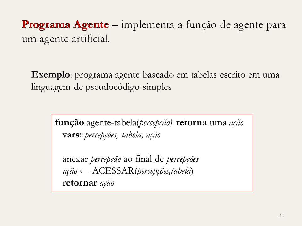 Programa Agente – implementa a função de agente para um agente artificial.