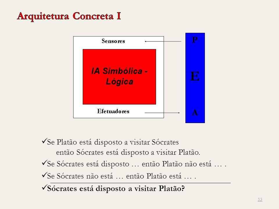 E Arquitetura Concreta I P A