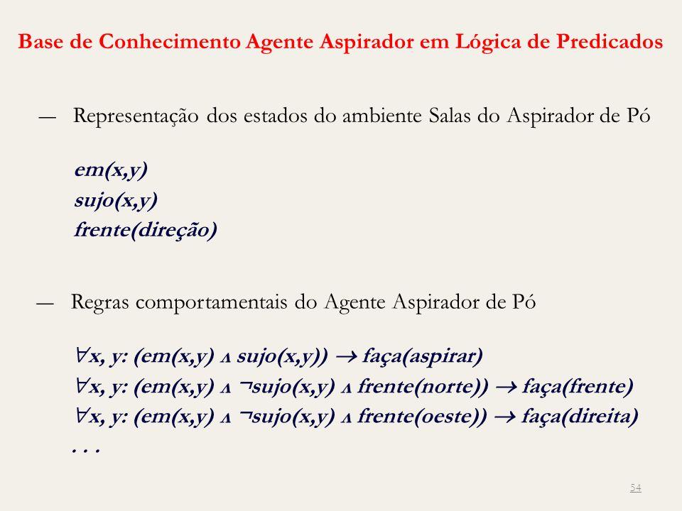 Base de Conhecimento Agente Aspirador em Lógica de Predicados