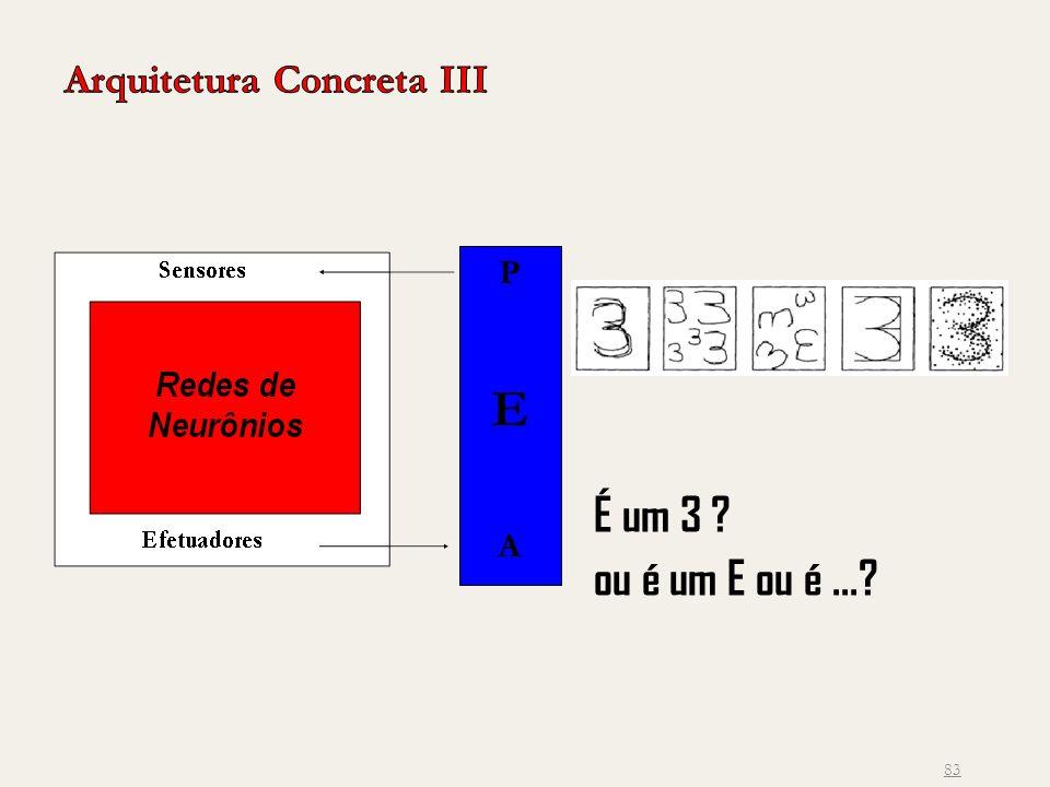 Arquitetura Concreta III