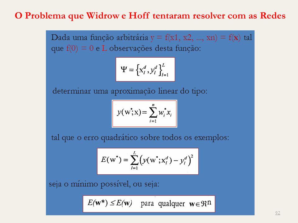 O Problema que Widrow e Hoff tentaram resolver com as Redes