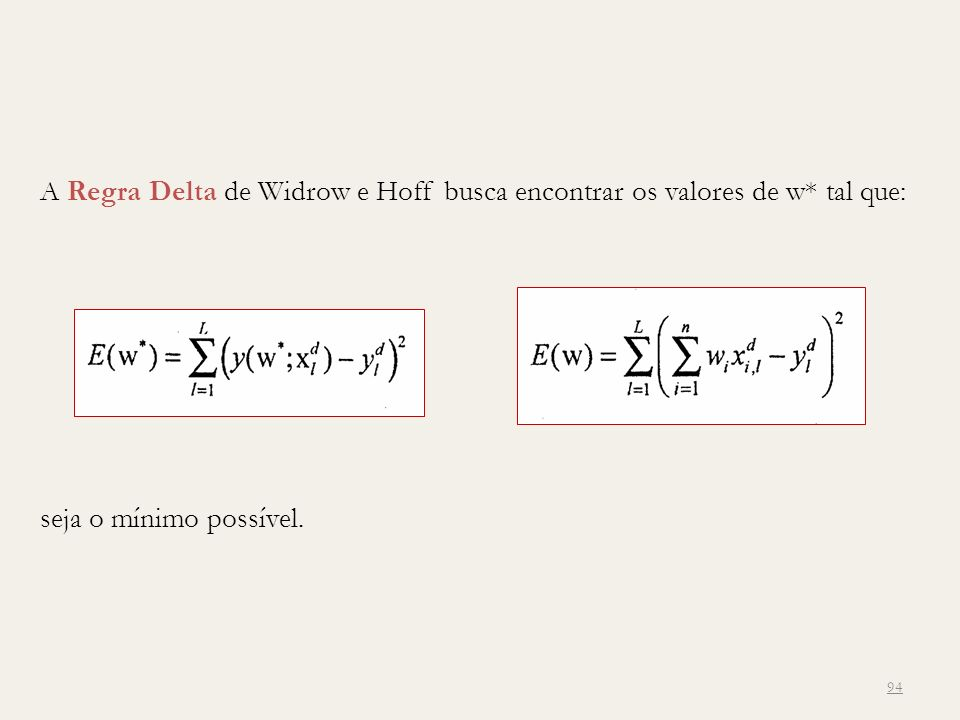 A Regra Delta de Widrow e Hoff busca encontrar os valores de w
