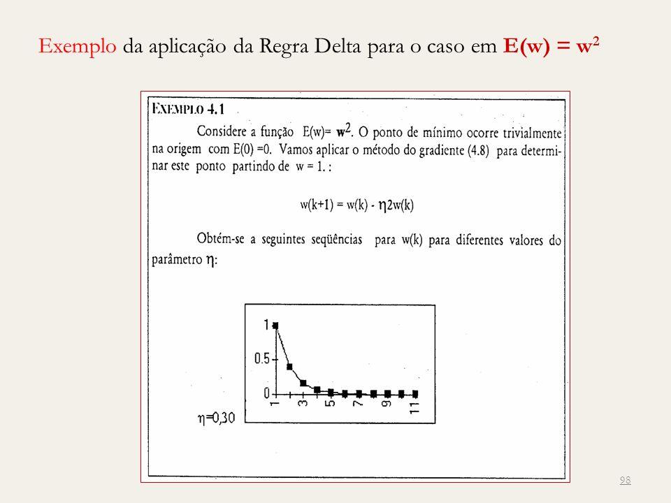 Exemplo da aplicação da Regra Delta para o caso em E(w) = w2